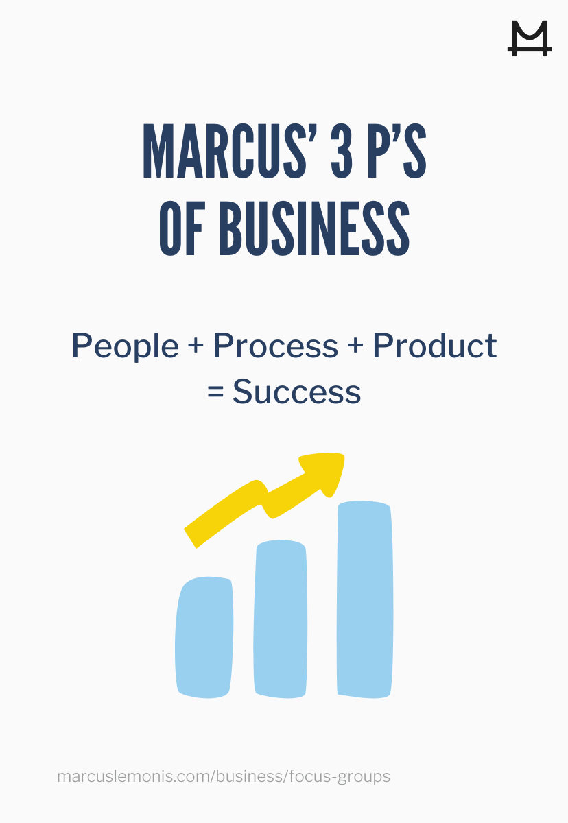 Marcus' three P's of business for focus groups