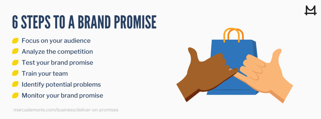 Six steps to an effective brand promise
