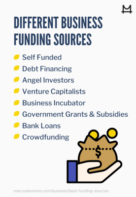 List of eight different business funding sources