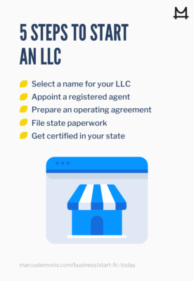 The five steps to start an LLC.
