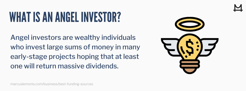 The definition of what an angel investor is.