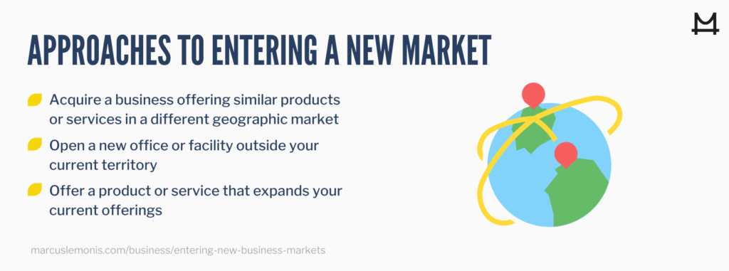 Three approaches to entering a new market in business
