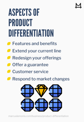 Various aspects of product differentiation