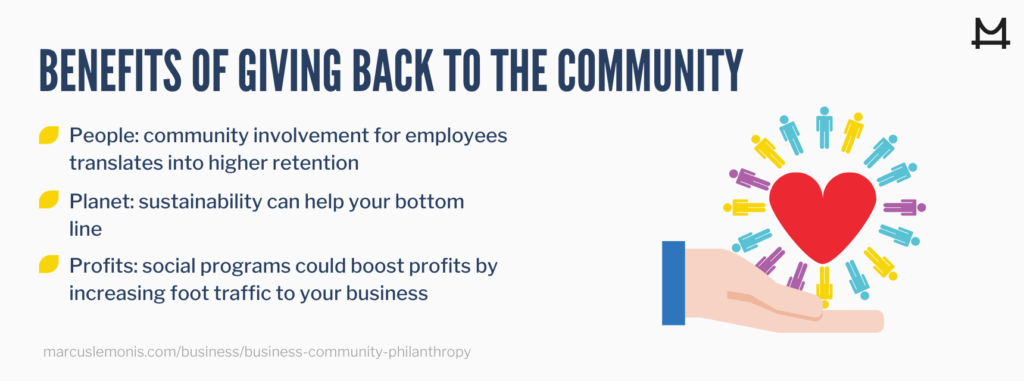 3 benefits of giving back to the community: people, planet and profits