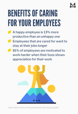 List of benefits of caring for employees.