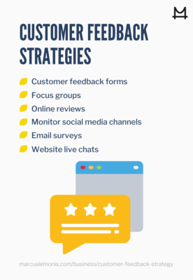 Different customer feedback strategies that you need to try