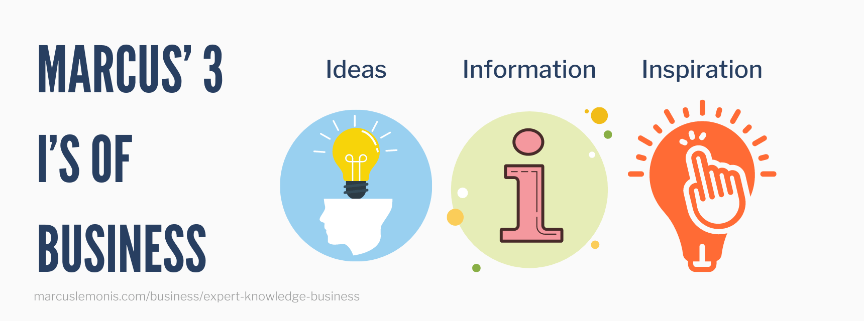 Marcus' three I's: ideas, information, and inspiration for expert knowledge
