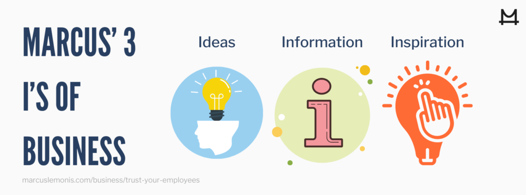 Trusting Your Employees through ideas, information, and inspiration
