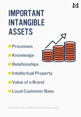 Knowing the importance of intangible assets