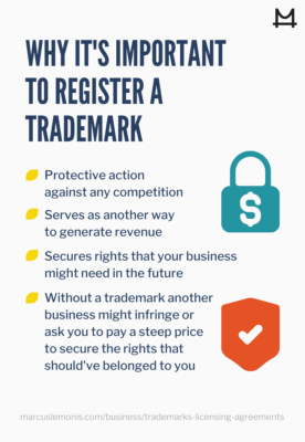Why it is important to register a trademark