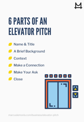 Six different parts of an elevator pitch