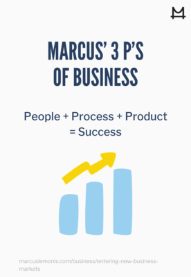 People, process, products in business