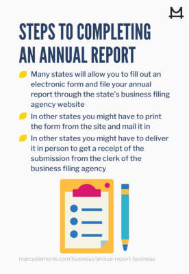 Steps to completing an annual report