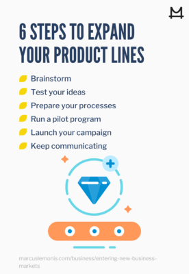 Six steps on how to expand product lines