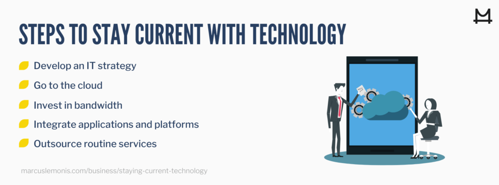 Steps on how to stay current with technology for your business