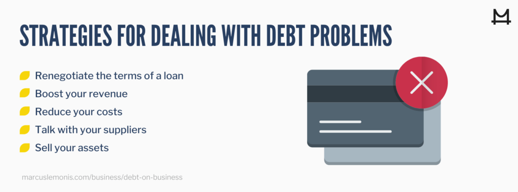 List of strategies that can help with dealing with debt problems