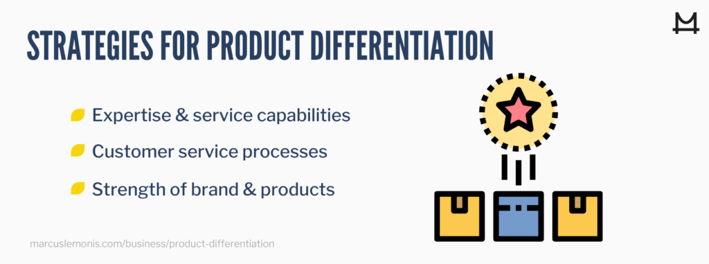 Product differentiation strategies that work