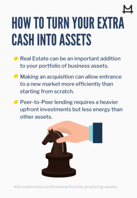 List of strategies for income producing assets.