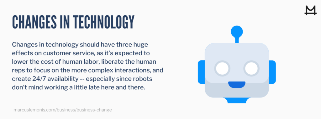 Technology changes that can happen in business