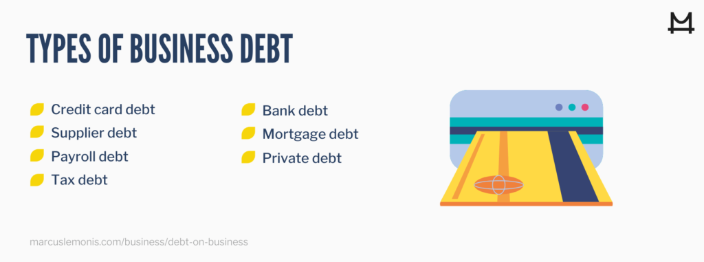 List of different types of business debt