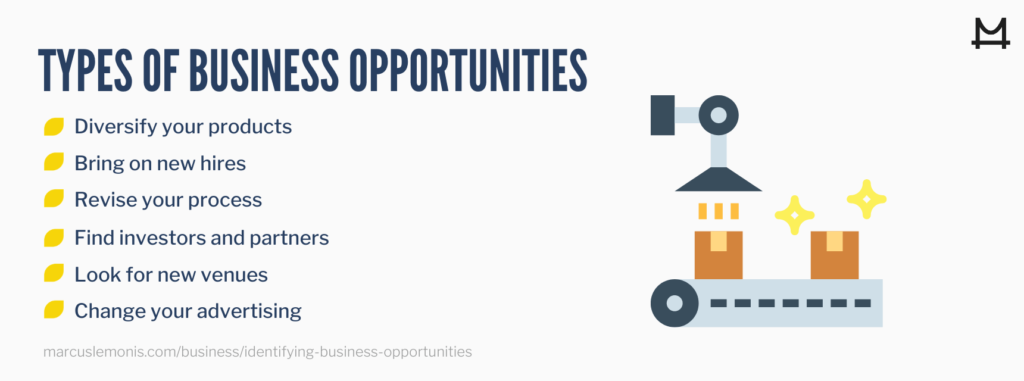 Various types of business opportunities