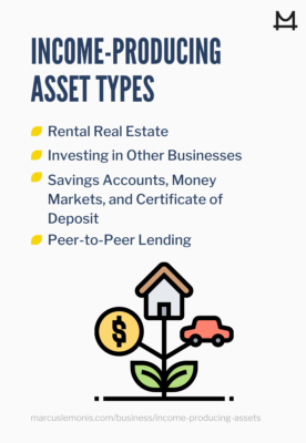 List of the different types of income producing assets.