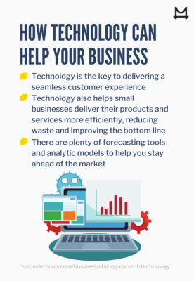 Different ways technology can help you business succeed