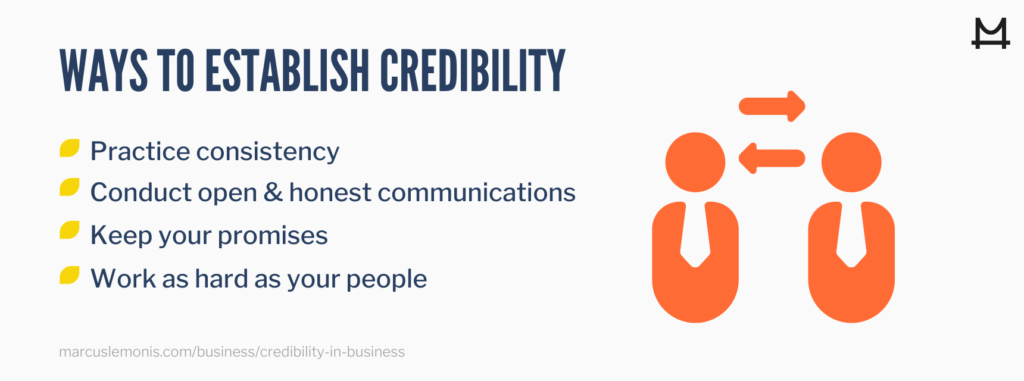 List of ways to establish credibility.