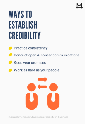 List of ways to establish credibility.