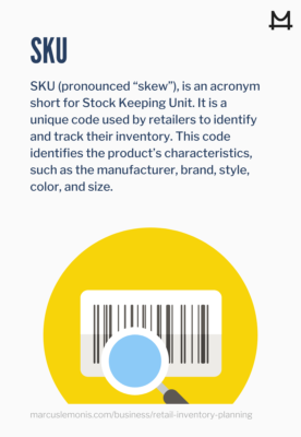 Sku is an acronym short for Stock Keeping Unit