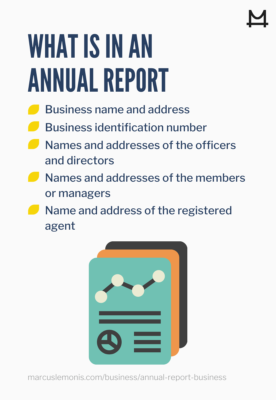 Everything that is included in an annual report