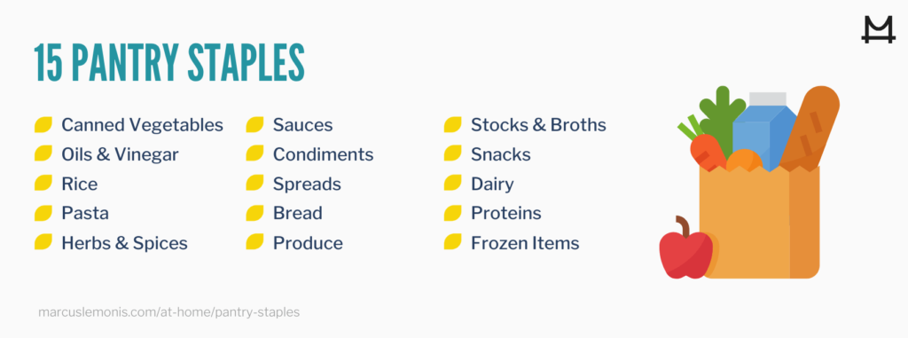 List of 15 pantry staples that you should always have in your kitchen pantry