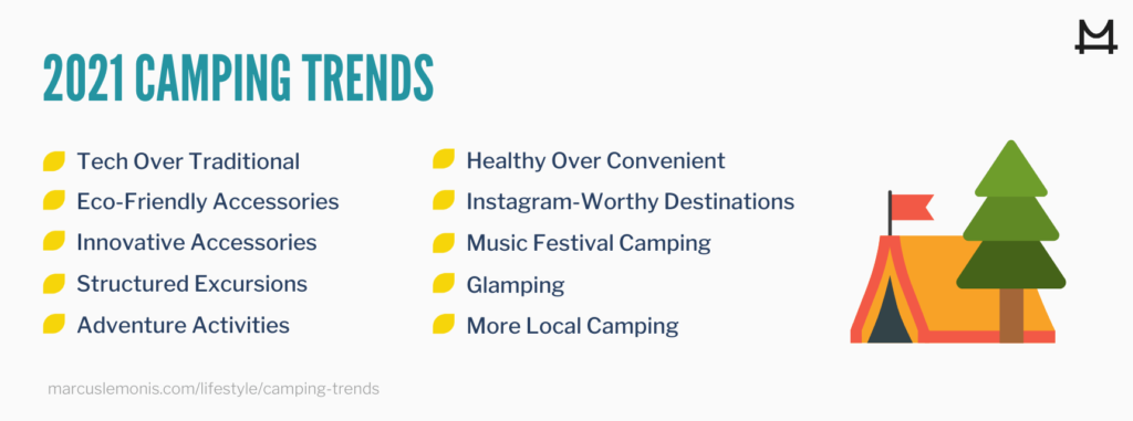 List of 2021 camping trends