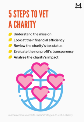 List of 5 steps to vet a charity