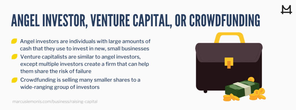 The definition of angel investors, venture capital, and crowdfunding