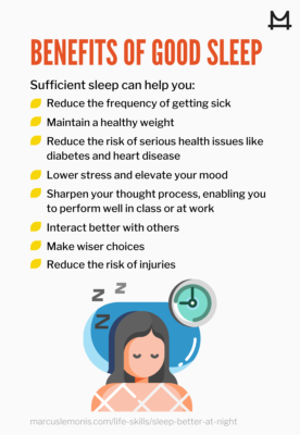 List of benefits of good sleep.