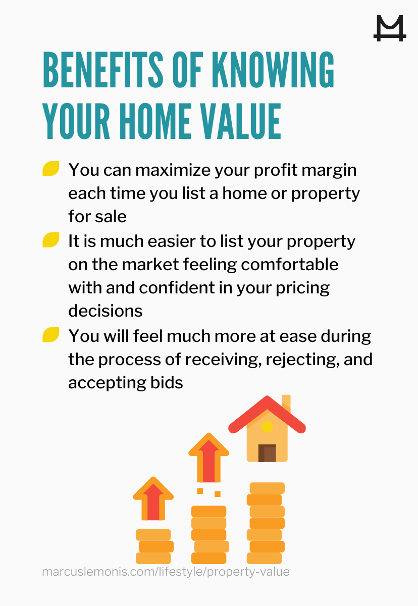 List of benefits of knowing the value of your home