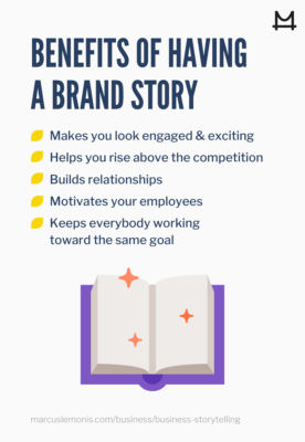 The benefits of brand storytelling.