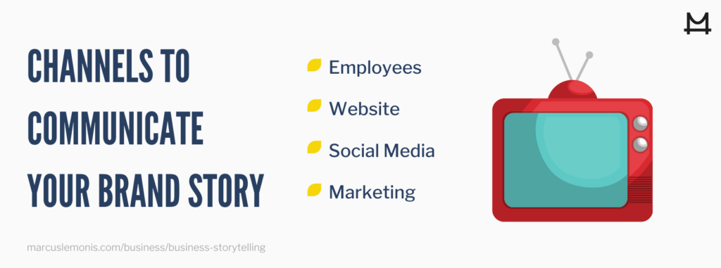 The various channels to communicate your brand story.