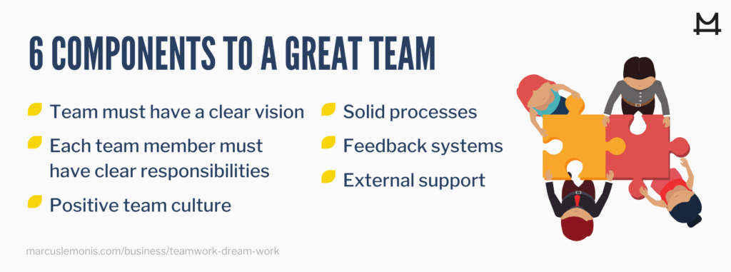 List of components to a great team