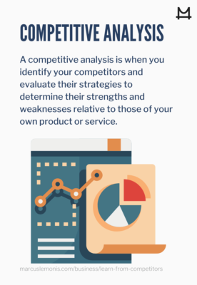 The definition of a competitive analysis for your business