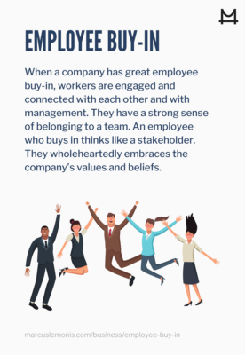 Definition of employee buy in and what it means for businesses