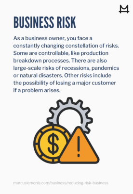 The definition of risk in business.