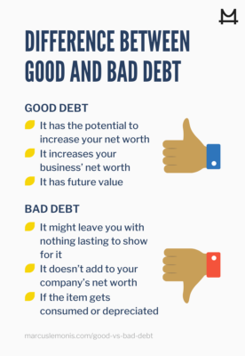 List of differences between good and bad debt
