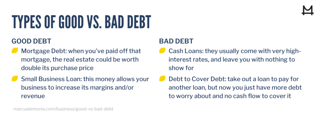 List of the different types of good and bad debt
