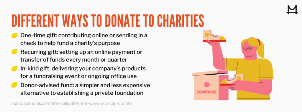 List of different ways you can donate to charities or nonprofits