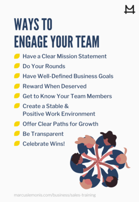 The various ways to engage your team.