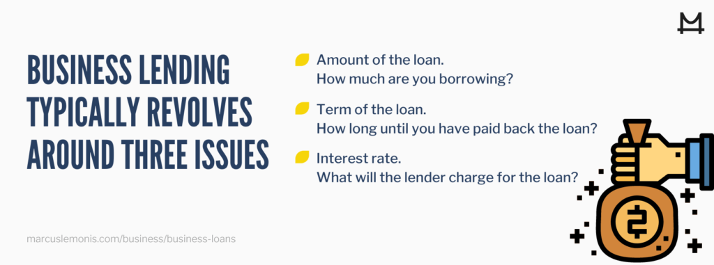 Explanation Of How Business Lending Works