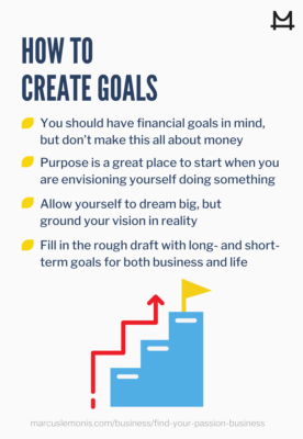 How to Create Goals