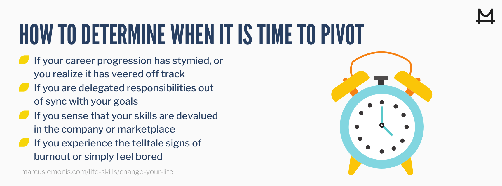 List of actions that will help you determine if it is time to pivot